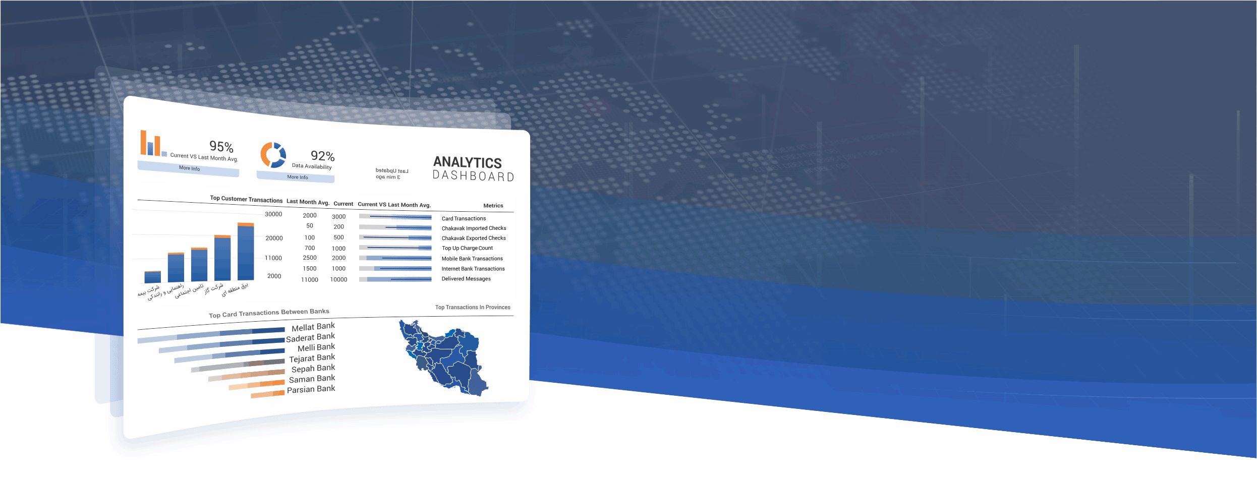 http://paiotech.ir/services/#business-monitoring